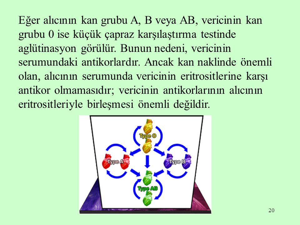 20 Eğer alıcının kan grubu A, B veya AB, vericinin kan grubu 0 ise küçük çapraz karşılaştırma testinde aglütinasyon görülür. Bunun nedeni, vericinin s