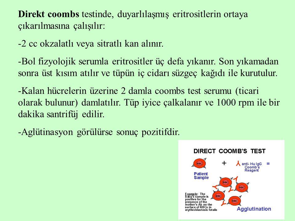 22 Direkt coombs testinde, duyarlılaşmış eritrositlerin ortaya çıkarılmasına çalışılır: -2 cc okzalatlı veya sitratlı kan alınır. -Bol fizyolojik seru