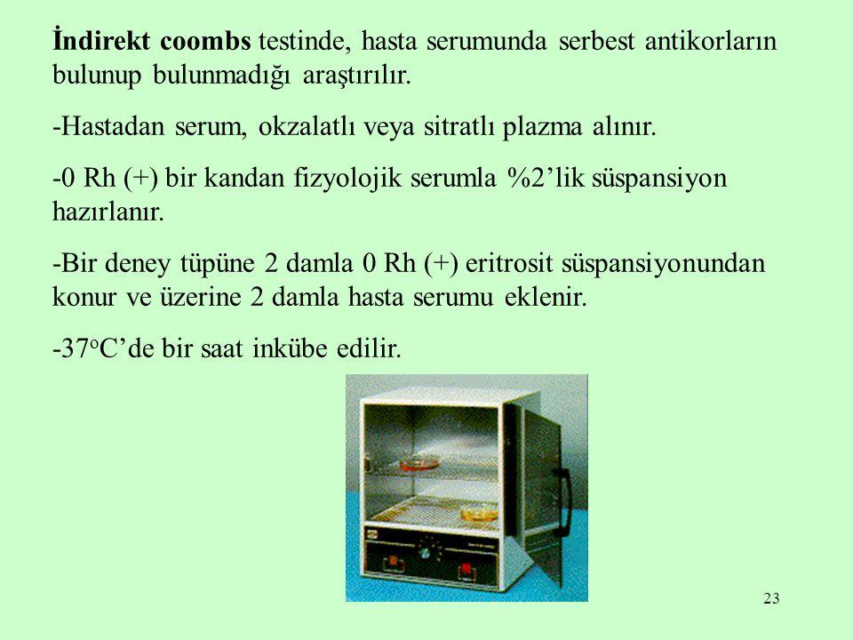 23 İndirekt coombs testinde, hasta serumunda serbest antikorların bulunup bulunmadığı araştırılır. -Hastadan serum, okzalatlı veya sitratlı plazma alı