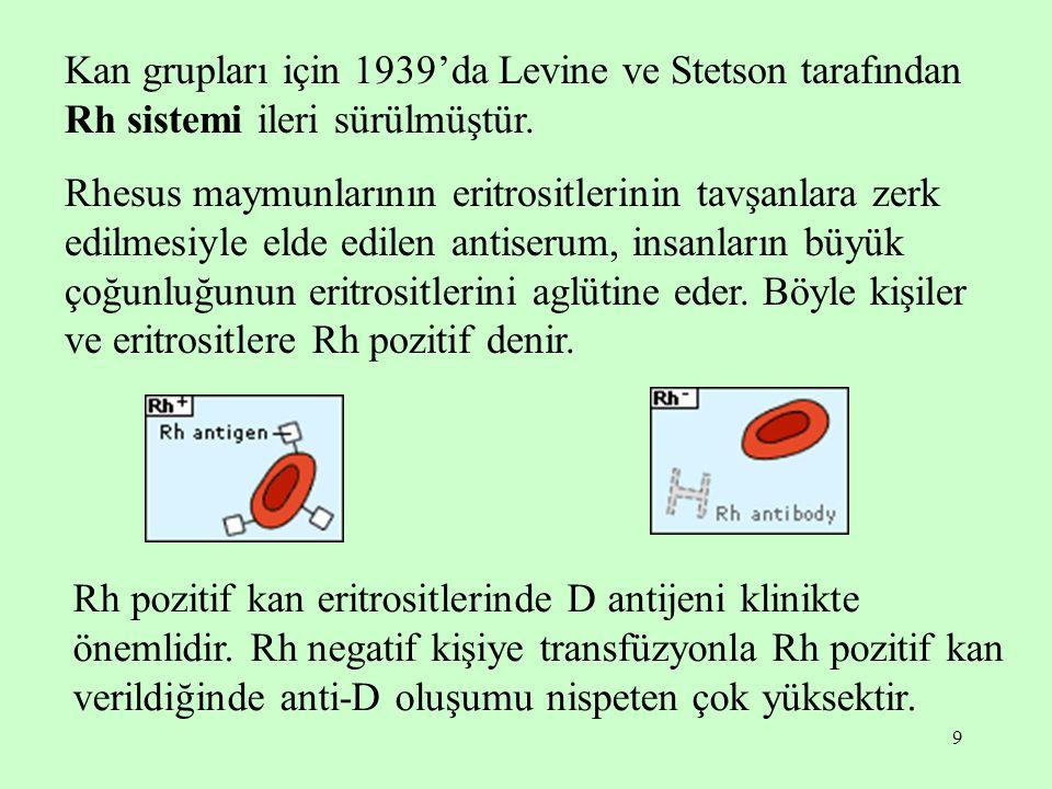 9 Kan grupları için 1939'da Levine ve Stetson tarafından Rh sistemi ileri sürülmüştür. Rhesus maymunlarının eritrositlerinin tavşanlara zerk edilmesiy