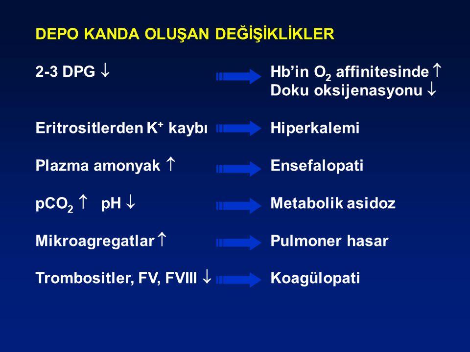 DEPO KANDA OLUŞAN DEĞİŞİKLİKLER 2-3 DPG  Hb'in O 2 affinitesinde  Doku oksijenasyonu  Eritrositlerden K + kaybıHiperkalemi Plazma amonyak  Ensefal