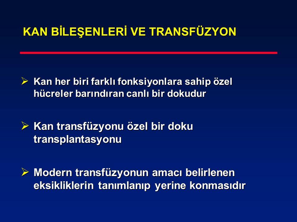 KAN BİLEŞENLERİ VE TRANSFÜZYON  Kan her biri farklı fonksiyonlara sahip özel hücreler barındıran canlı bir dokudur  Kan transfüzyonu özel bir doku t