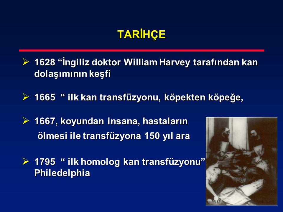 """TARİHÇE  1628 """"İngiliz doktor William Harvey tarafından kan dolaşımının keşfi  1665 """" ilk kan transfüzyonu, köpekten köpeğe,  1667, koyundan insana"""