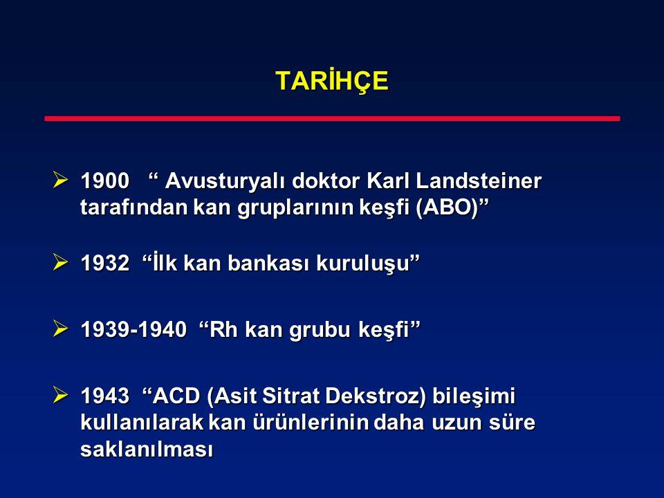 """TARİHÇE  1900 """" Avusturyalı doktor Karl Landsteiner tarafından kan gruplarının keşfi (ABO)""""  1932 """"İlk kan bankası kuruluşu""""  1939-1940 """"Rh kan gru"""