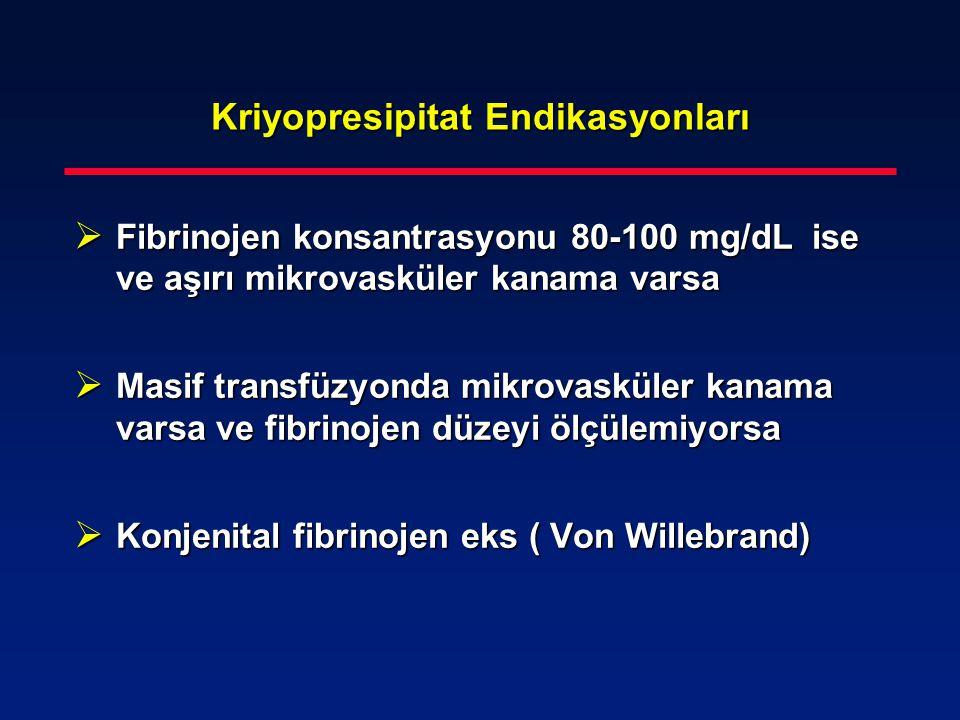 Kriyopresipitat Endikasyonları  Fibrinojen konsantrasyonu 80-100 mg/dL ise ve aşırı mikrovasküler kanama varsa  Masif transfüzyonda mikrovasküler ka