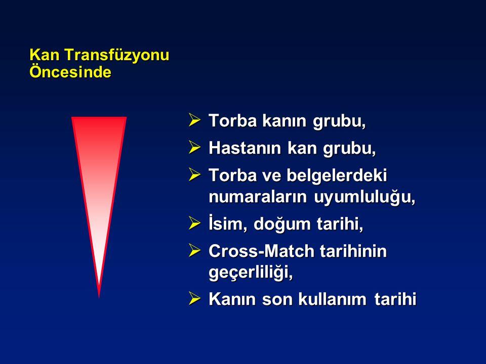 Kan Transfüzyonu Öncesinde  Torba kanın grubu,  Hastanın kan grubu,  Torba ve belgelerdeki numaraların uyumluluğu,  İsim, doğum tarihi,  Cross-Ma