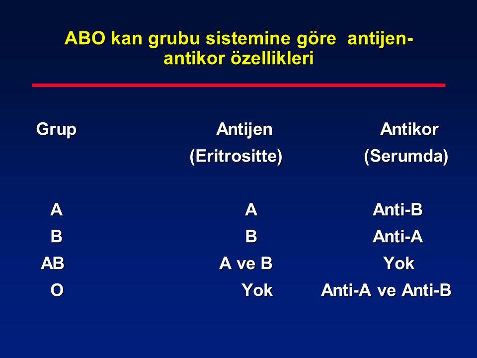 ABO kan grubu sistemine göre antijen- antikor özellikleri Grup Antijen Antikor Grup Antijen Antikor (Eritrositte) (Serumda) (Eritrositte) (Serumda) A