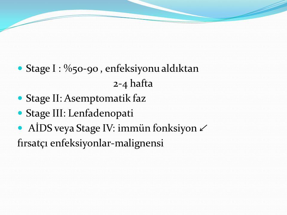 Stage I : %50-90, enfeksiyonu aldıktan 2-4 hafta Stage II: Asemptomatik faz Stage III: Lenfadenopati AİDS veya Stage IV: immün fonksiyon ↙ fırsatçı en