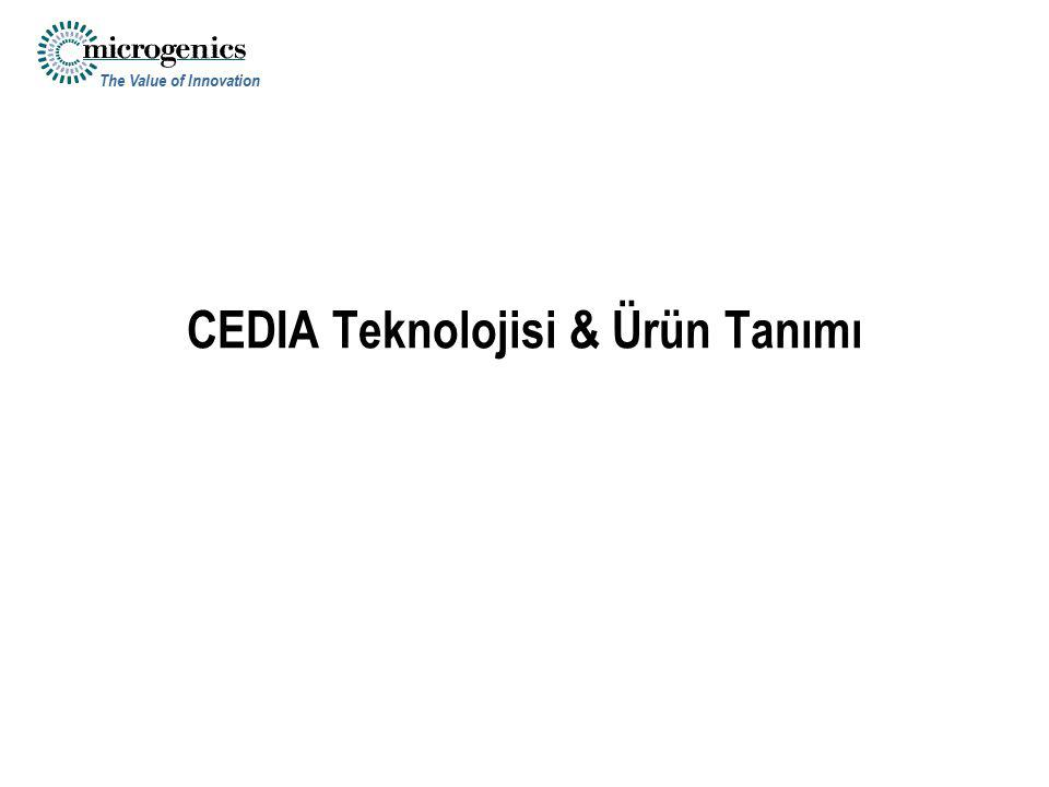 The Value of Innovation CEDIA Teknolojisi & Ürün Tanımı