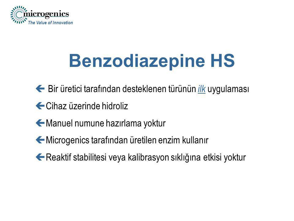 The Value of Innovation ç Bir üretici tarafından desteklenen türünün ilk uygulaması çCihaz üzerinde hidroliz çManuel numune hazırlama yoktur çMicrogenics tarafından üretilen enzim kullanır çReaktif stabilitesi veya kalibrasyon sıklığına etkisi yoktur Benzodiazepine HS
