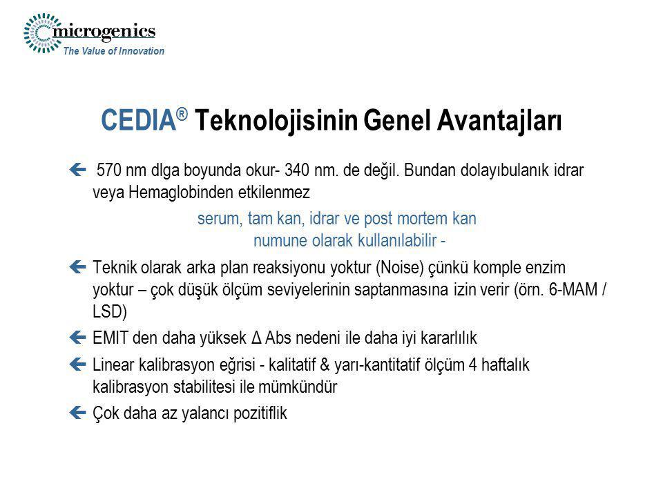 The Value of Innovation CEDIA ® Teknolojisinin Genel Avantajları ç 570 nm dlga boyunda okur- 340 nm. de değil. Bundan dolayıbulanık idrar veya Hemaglo