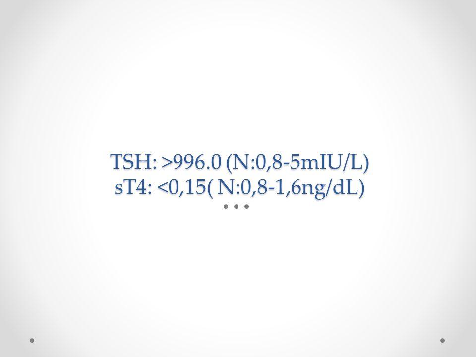 TSH: >996.0 (N:0,8-5mIU/L) sT4: 996.0 (N:0,8-5mIU/L) sT4: <0,15( N:0,8-1,6ng/dL)