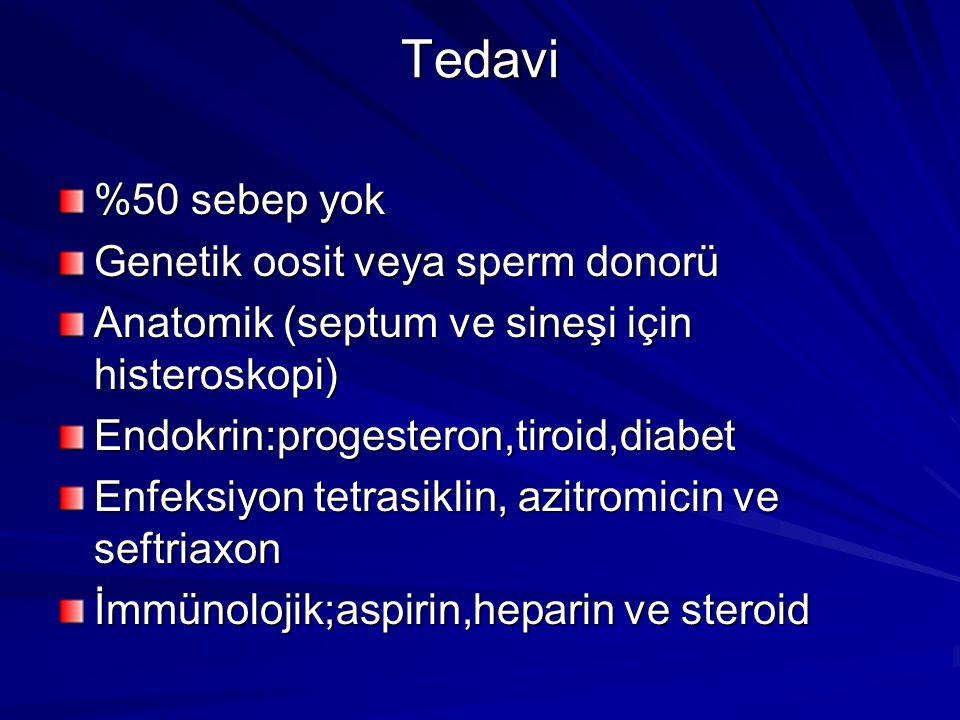 Tedavi %50 sebep yok Genetik oosit veya sperm donorü Anatomik (septum ve sineşi için histeroskopi) Endokrin:progesteron,tiroid,diabet Enfeksiyon tetra