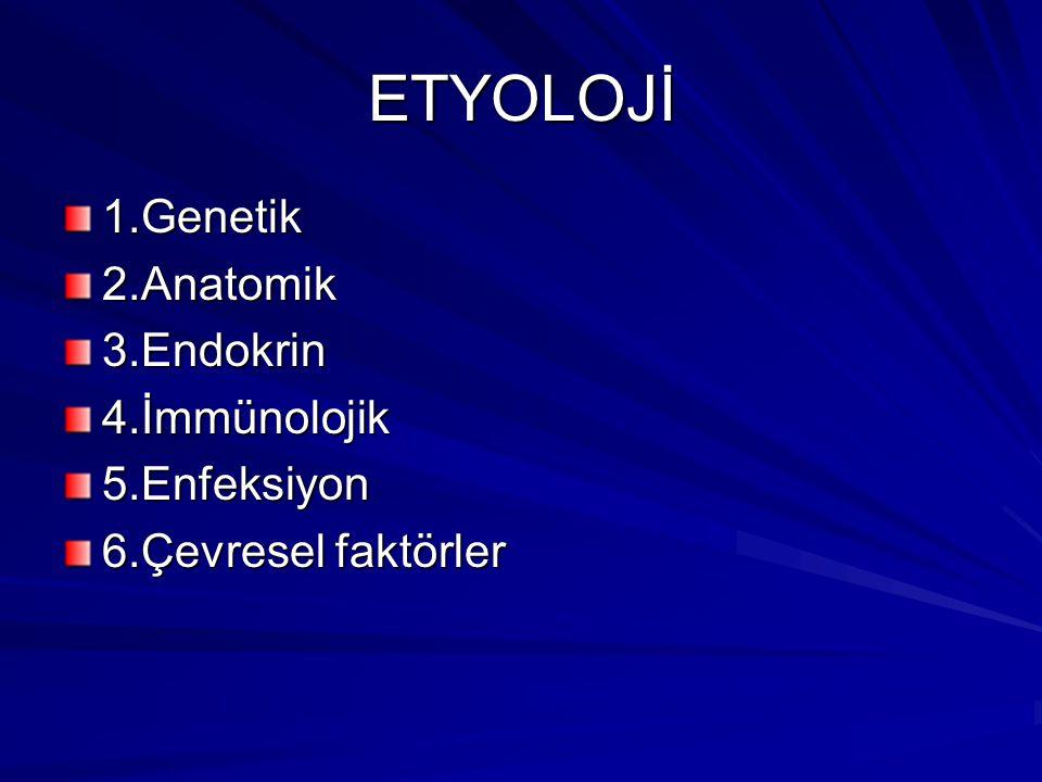 ETYOLOJİ 1.Genetik2.Anatomik3.Endokrin4.İmmünolojik5.Enfeksiyon 6.Çevresel faktörler