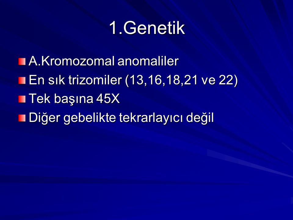 1.Genetik A.Kromozomal anomaliler En sık trizomiler (13,16,18,21 ve 22) Tek başına 45X Diğer gebelikte tekrarlayıcı değil