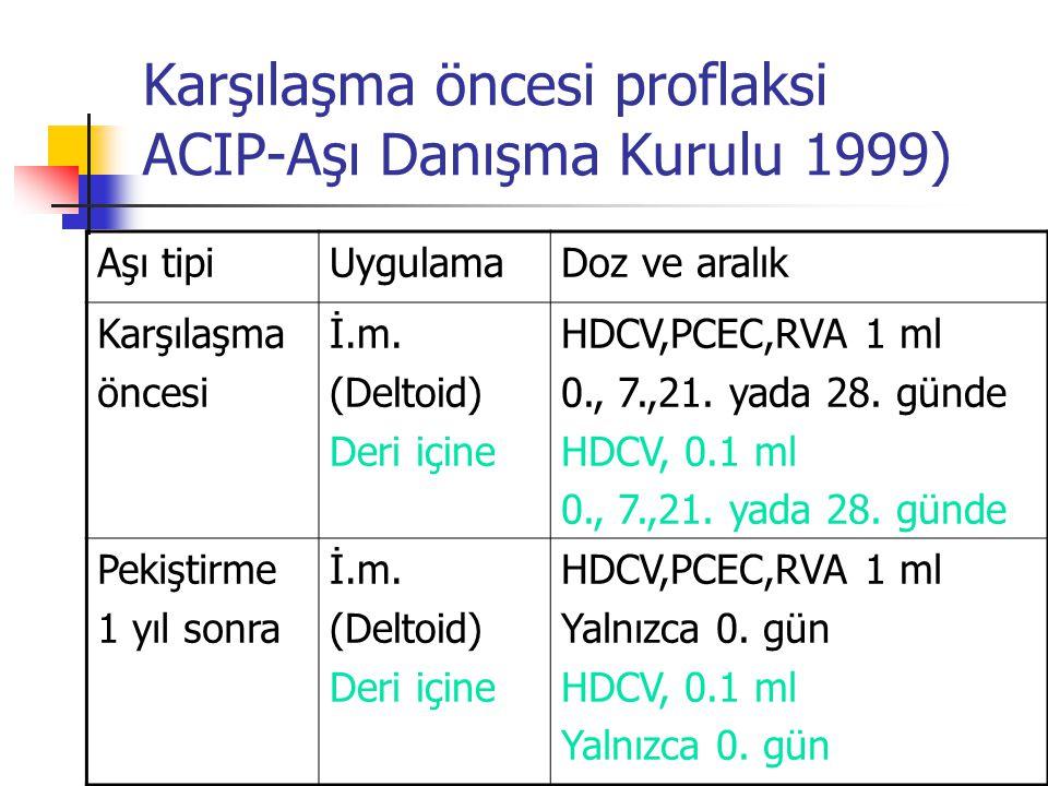Karşılaşma öncesi proflaksi ACIP-Aşı Danışma Kurulu 1999) Aşı tipiUygulamaDoz ve aralık Karşılaşma öncesi İ.m. (Deltoid) Deri içine HDCV,PCEC,RVA 1 ml