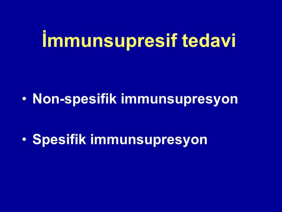 Non-spesifik immunsupresyon Prednizolon Azatiopirin Siklosporin (CsA) Takrolimus (Prograf)(Tc) Mikofenolat Mofetil (MMF-CellCept,myfortic) Sirolimus (Rapamycin)