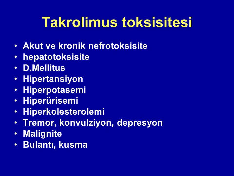 Takrolimus toksisitesi Akut ve kronik nefrotoksisite hepatotoksisite D.Mellitus Hipertansiyon Hiperpotasemi Hiperürisemi Hiperkolesterolemi Tremor, konvulziyon, depresyon Malignite Bulantı, kusma