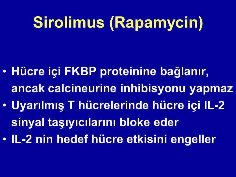 Sirolimus (Rapamycin) Hücre içi FKBP proteinine bağlanır, ancak calcineurine inhibisyonu yapmaz Uyarılmış T hücrelerinde hücre içi IL-2 sinyal taşıyıcılarını bloke eder IL-2 nin hedef hücre etkisini engeller