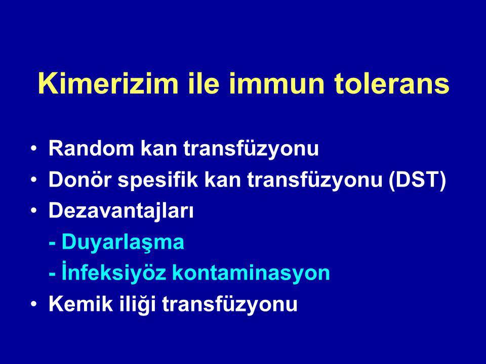 Kimerizim ile immun tolerans Random kan transfüzyonu Donör spesifik kan transfüzyonu (DST) Dezavantajları - Duyarlaşma - İnfeksiyöz kontaminasyon Kemik iliği transfüzyonu