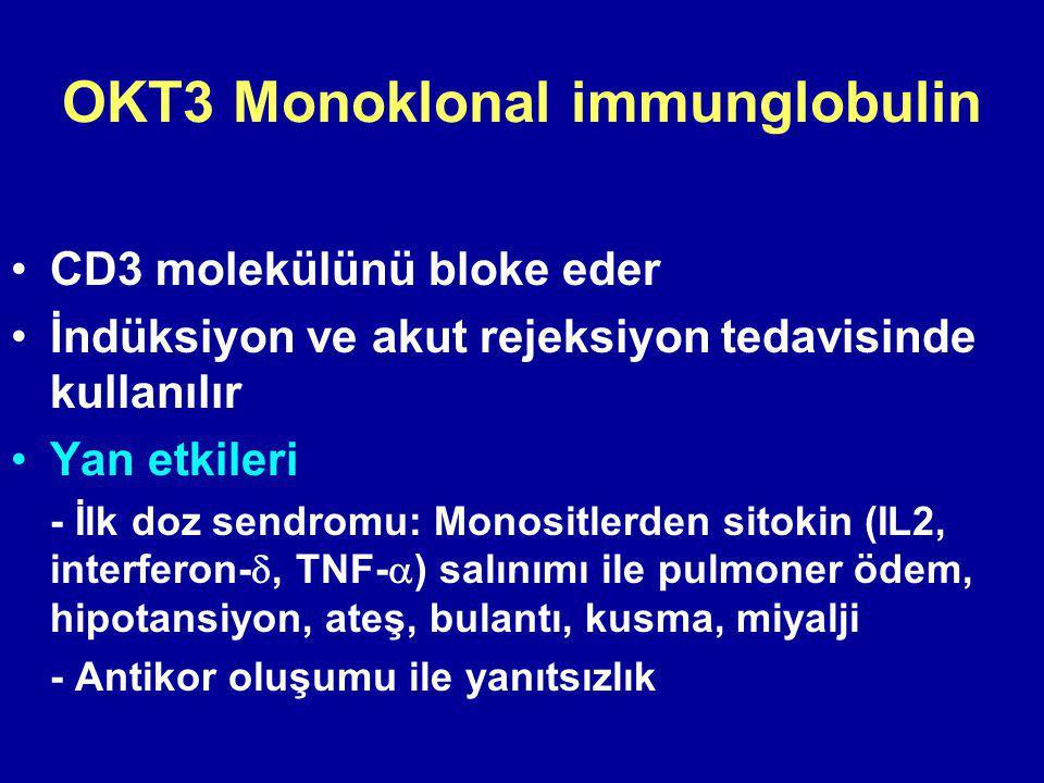 OKT3 Monoklonal immunglobulin CD3 molekülünü bloke eder İndüksiyon ve akut rejeksiyon tedavisinde kullanılır Yan etkileri - İlk doz sendromu: Monositlerden sitokin (IL2, interferon- , TNF-  ) salınımı ile pulmoner ödem, hipotansiyon, ateş, bulantı, kusma, miyalji - Antikor oluşumu ile yanıtsızlık