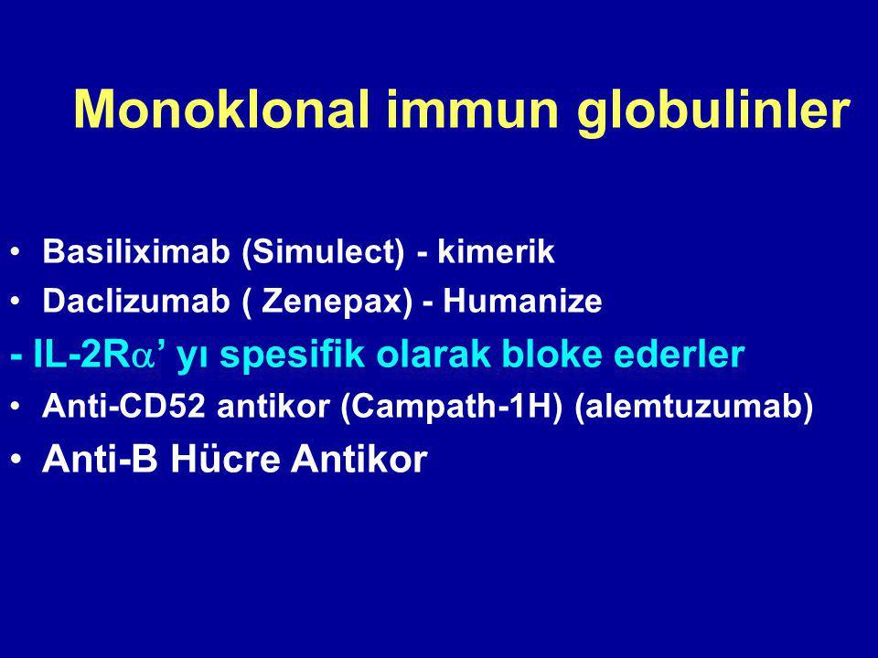 Monoklonal immun globulinler Basiliximab (Simulect) - kimerik Daclizumab ( Zenepax) - Humanize - IL-2R  ' yı spesifik olarak bloke ederler Anti-CD52 antikor (Campath-1H) (alemtuzumab) Anti-B Hücre Antikor