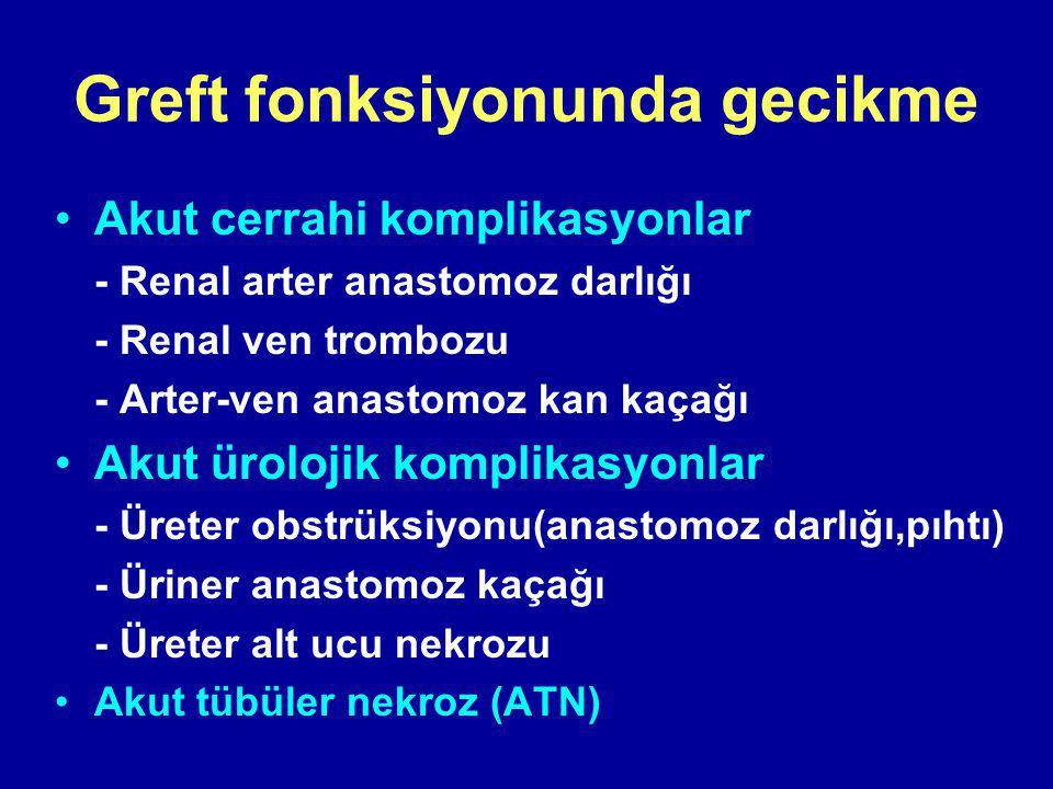 Greft fonksiyonunda gecikme Akut cerrahi komplikasyonlar - Renal arter anastomoz darlığı - Renal ven trombozu - Arter-ven anastomoz kan kaçağı Akut ürolojik komplikasyonlar - Üreter obstrüksiyonu(anastomoz darlığı,pıhtı) - Üriner anastomoz kaçağı - Üreter alt ucu nekrozu Akut tübüler nekroz (ATN)
