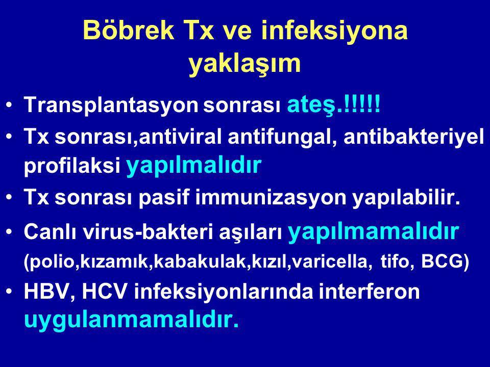 Böbrek Tx ve infeksiyona yaklaşım Transplantasyon sonrası ateş.!!!!.