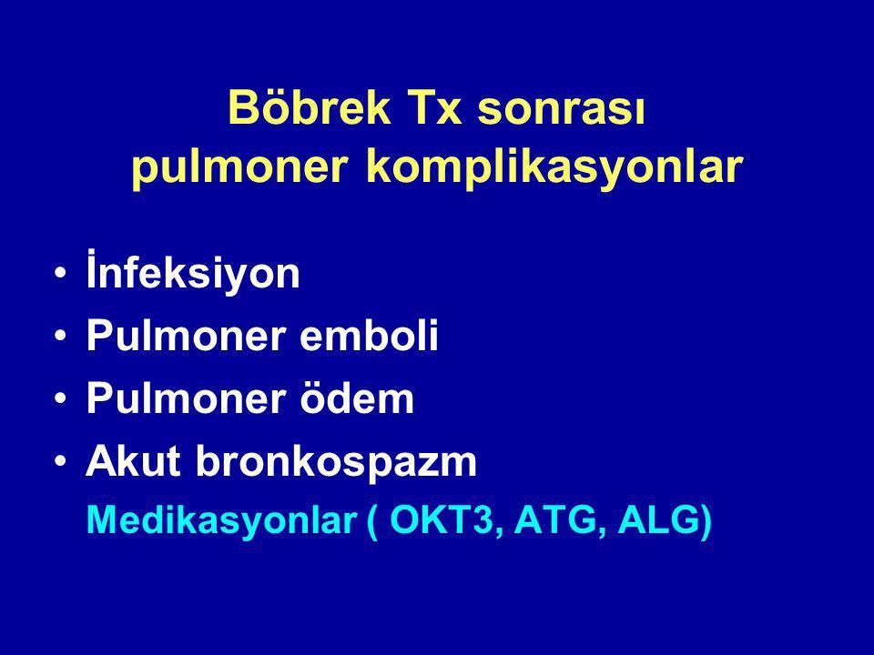 Böbrek Tx sonrası pulmoner komplikasyonlar İnfeksiyon Pulmoner emboli Pulmoner ödem Akut bronkospazm Medikasyonlar ( OKT3, ATG, ALG)