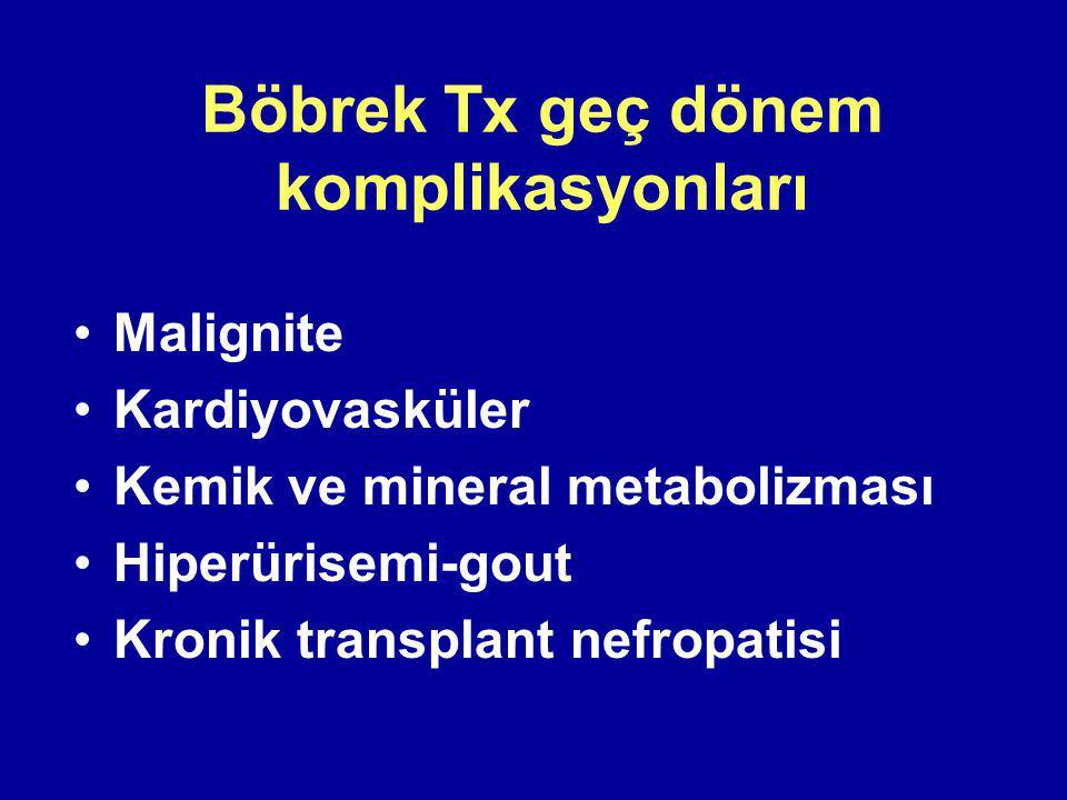 Böbrek Tx geç dönem komplikasyonları Malignite Kardiyovasküler Kemik ve mineral metabolizması Hiperürisemi-gout Kronik transplant nefropatisi