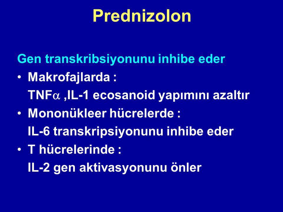 Prednizolon Gen transkribsiyonunu inhibe eder Makrofajlarda : TNF ,IL-1 ecosanoid yapımını azaltır Mononükleer hücrelerde : IL-6 transkripsiyonunu inhibe eder T hücrelerinde : IL-2 gen aktivasyonunu önler