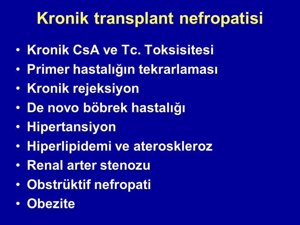 Kronik transplant nefropatisi Kronik CsA ve Tc.