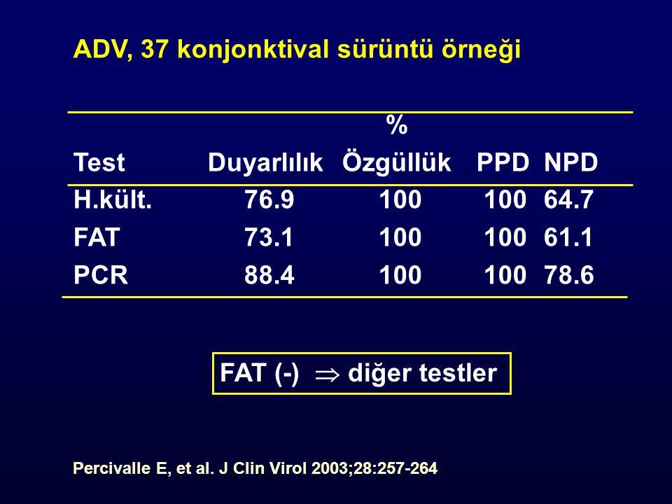 ADV, 37 konjonktival sürüntü örneği % TestDuyarlılıkÖzgüllükPPDNPD H.kült.