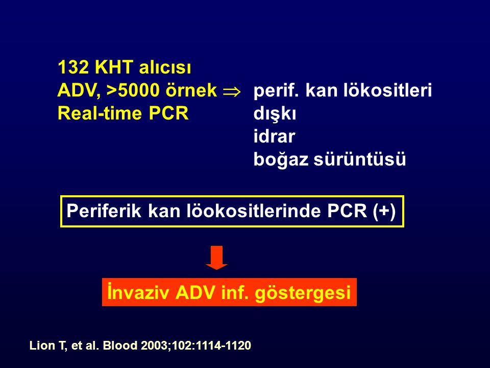 132 KHT alıcısı ADV, >5000 örnek  perif.