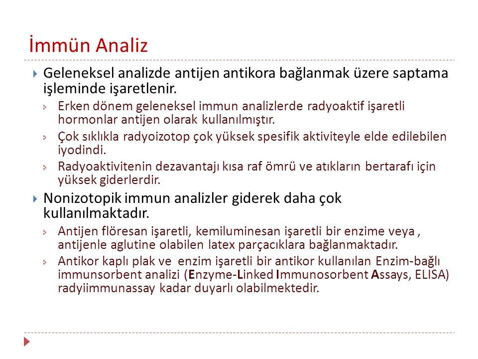 İmmün Analiz  Geleneksel analizde antijen antikora bağlanmak üzere saptama işleminde işaretlenir.  Erken dönem geleneksel immun analizlerde radyoakt