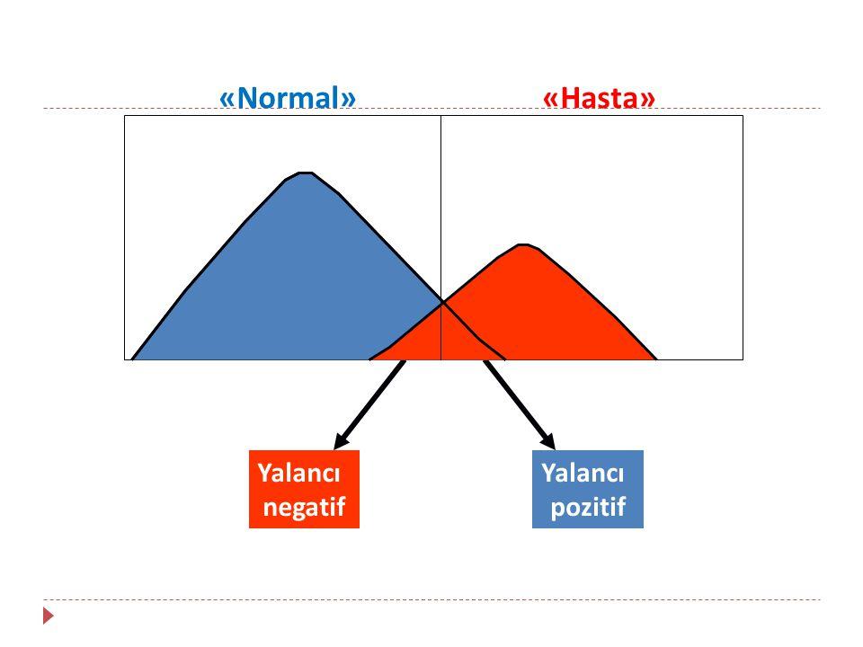 «Normal»«Hasta» Yalancı pozitif Yalancı negatif