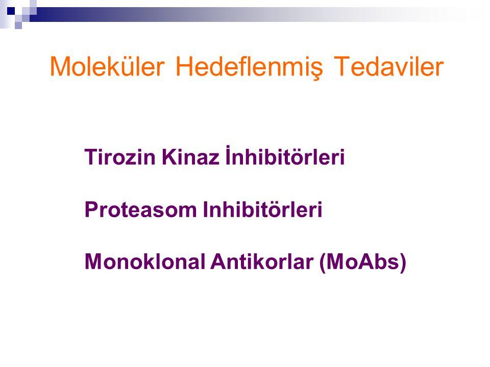 Moleküler Hedeflenmiş Tedaviler Tirozin Kinaz İnhibitörleri Proteasom Inhibitörleri Monoklonal Antikorlar (MoAbs)