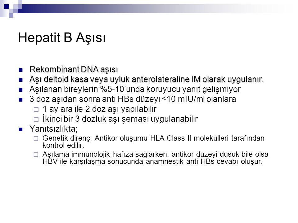 Hepatit B Aşısı Rekombinant DNA aşısı Rekombinant DNA aşısı Aşı deltoid kasa veya uyluk anterolateraline IM olarak uygulanır. Aşı deltoid kasa veya uy