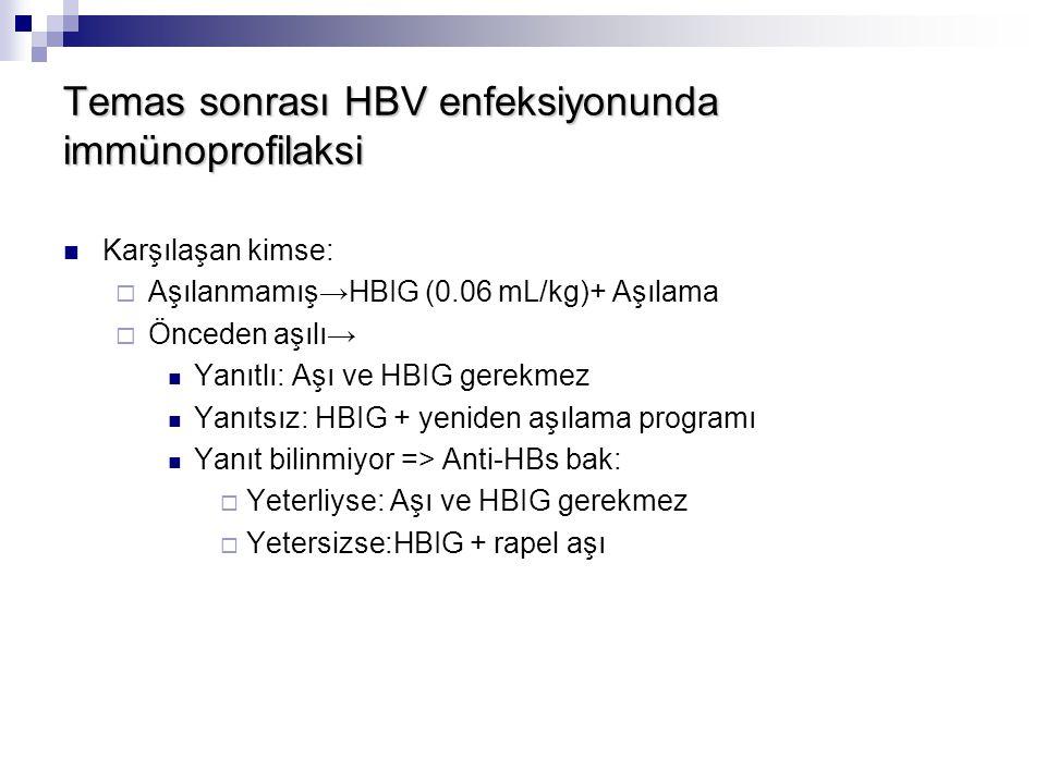 Temas sonrası HBV enfeksiyonunda immünoprofilaksi Karşılaşan kimse:  Aşılanmamış→HBIG (0.06 mL/kg)+ Aşılama  Önceden aşılı→ Yanıtlı: Aşı ve HBIG ger