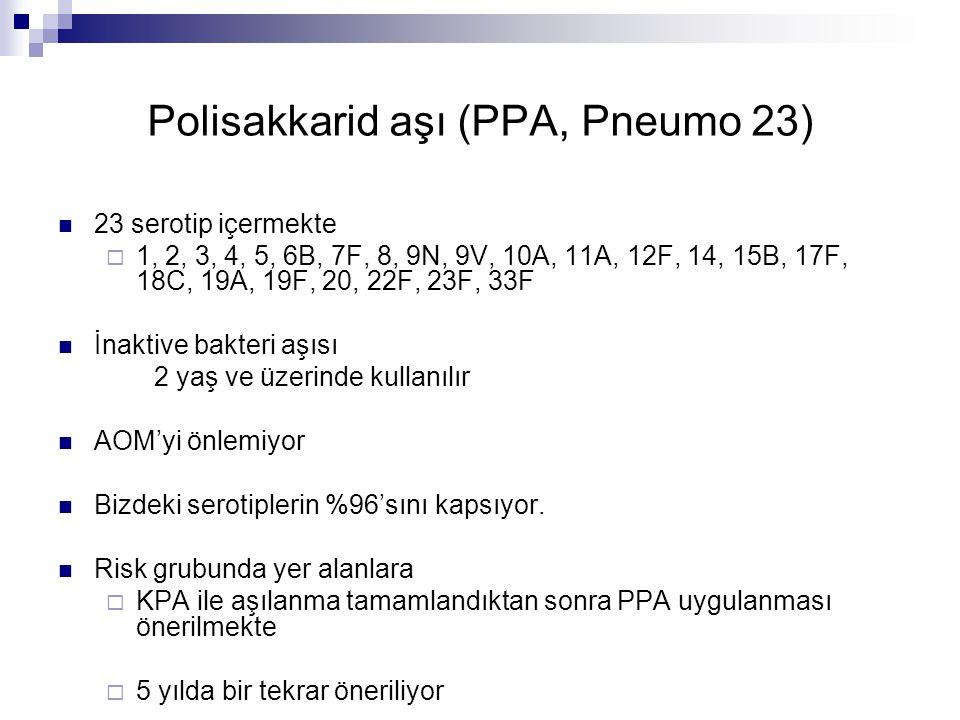 Polisakkarid aşı (PPA, Pneumo 23) 23 serotip içermekte  1, 2, 3, 4, 5, 6B, 7F, 8, 9N, 9V, 10A, 11A, 12F, 14, 15B, 17F, 18C, 19A, 19F, 20, 22F, 23F, 3