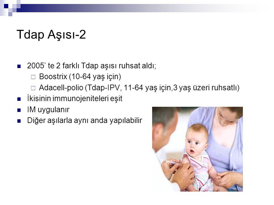 Tdap Aşısı-2 2005' te 2 farklı Tdap aşısı ruhsat aldı;  Boostrix (10-64 yaş için)  Adacell-polio (Tdap-IPV, 11-64 yaş için,3 yaş üzeri ruhsatlı) İki