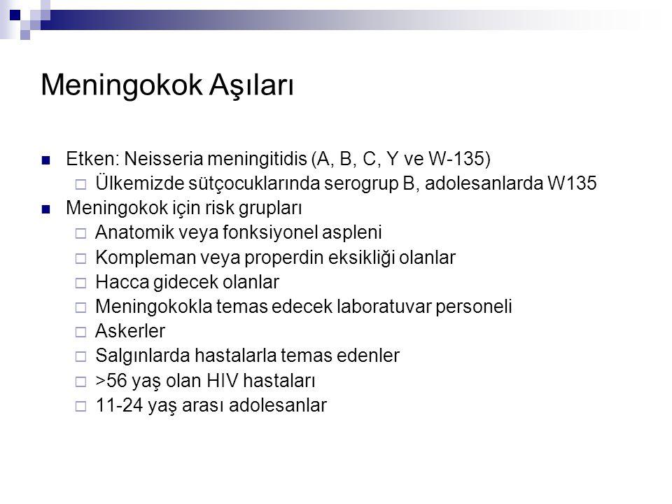 Meningokok Aşıları Etken: Neisseria meningitidis (A, B, C, Y ve W-135)  Ülkemizde sütçocuklarında serogrup B, adolesanlarda W135 Meningokok için risk