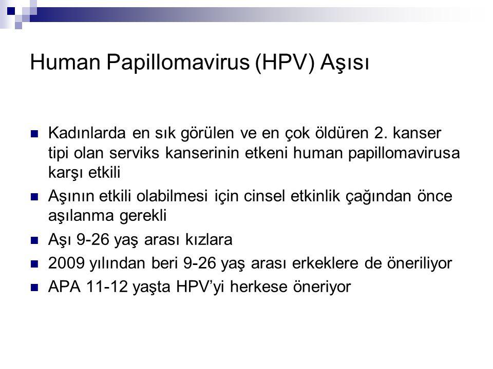 Human Papillomavirus (HPV) Aşısı Kadınlarda en sık görülen ve en çok öldüren 2. kanser tipi olan serviks kanserinin etkeni human papillomavirusa karşı