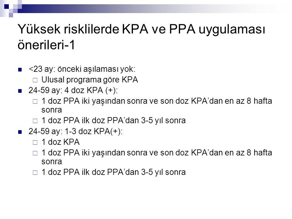 Yüksek risklilerde KPA ve PPA uygulaması önerileri-1 <23 ay: önceki aşılaması yok:  Ulusal programa göre KPA 24-59 ay: 4 doz KPA (+):  1 doz PPA iki
