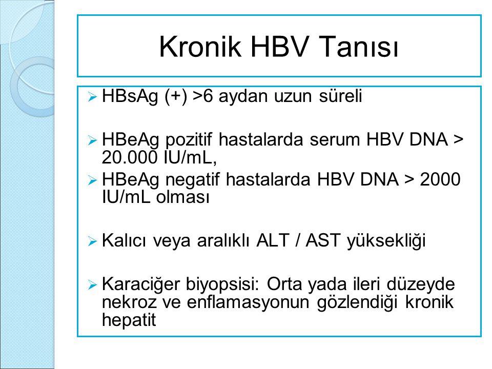 Kronik HBV Tanısı  HBsAg (+) >6 aydan uzun süreli  HBeAg pozitif hastalarda serum HBV DNA > 20.000 IU/mL,  HBeAg negatif hastalarda HBV DNA > 2000