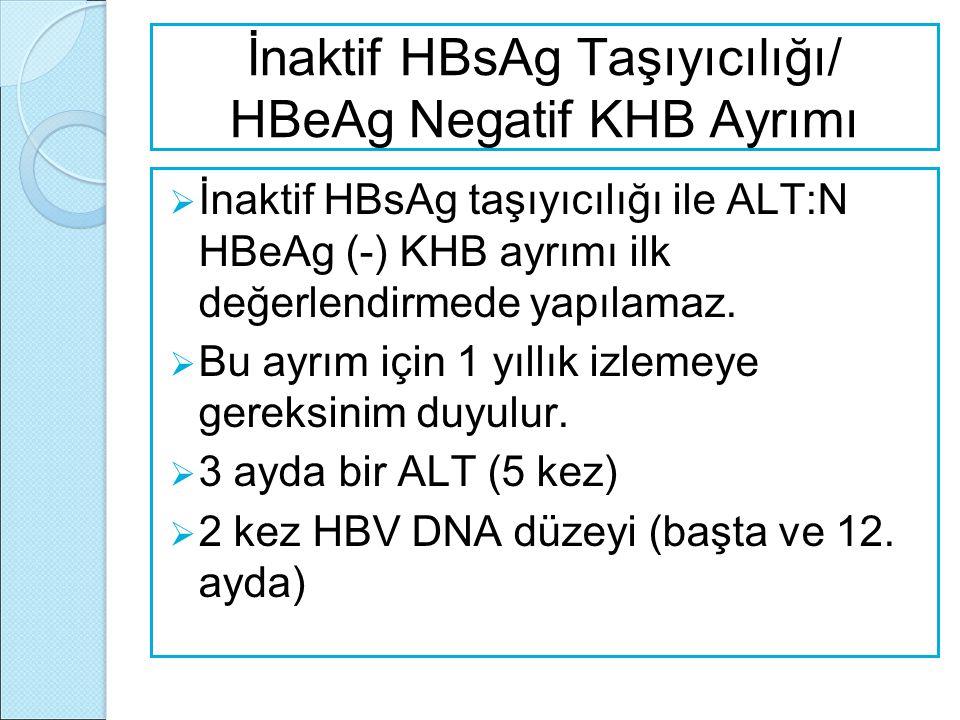 İnaktif HBsAg Taşıyıcılığı/ HBeAg Negatif KHB Ayrımı  İnaktif HBsAg taşıyıcılığı ile ALT:N HBeAg (-) KHB ayrımı ilk değerlendirmede yapılamaz.  Bu a