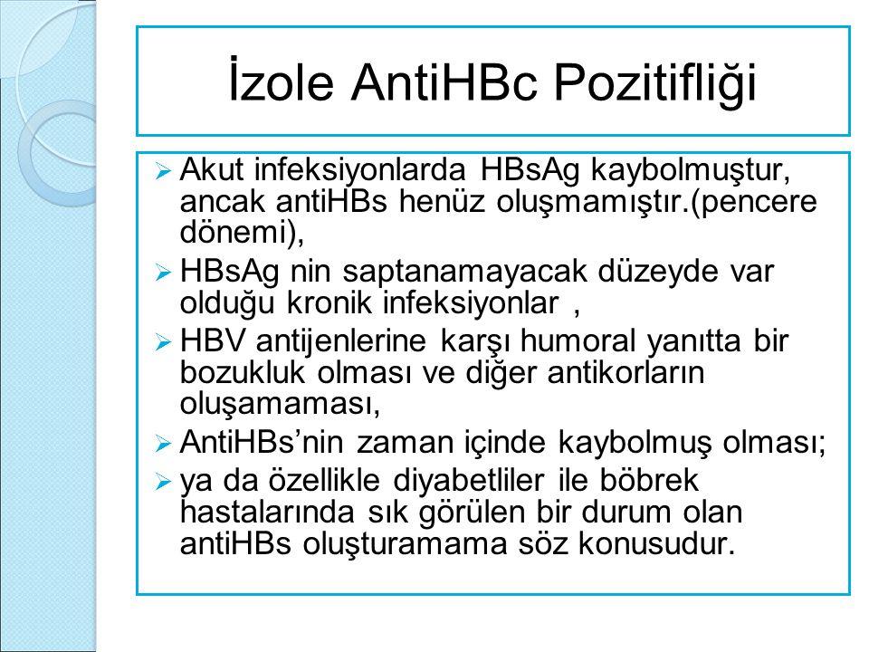 İzole AntiHBc Pozitifliği  Akut infeksiyonlarda HBsAg kaybolmuştur, ancak antiHBs henüz oluşmamıştır.(pencere dönemi),  HBsAg nin saptanamayacak düz