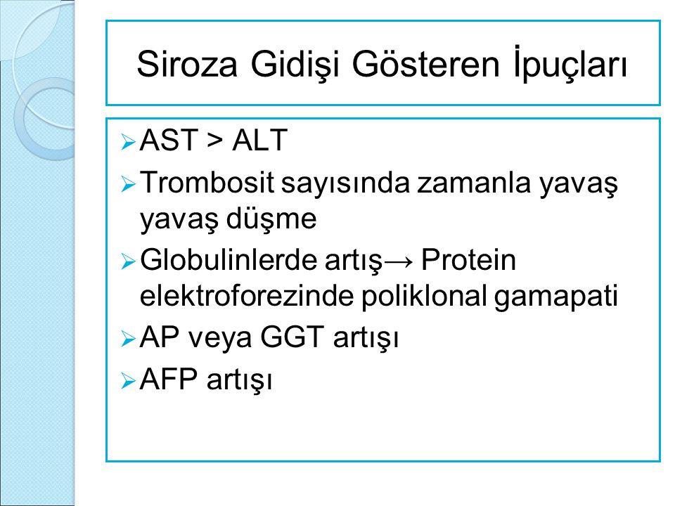 Siroza Gidişi Gösteren İpuçları  AST > ALT  Trombosit sayısında zamanla yavaş yavaş düşme  Globulinlerde artış→ Protein elektroforezinde poliklonal