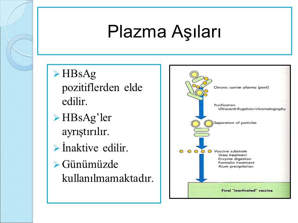 Plazma Aşıları  HBsAg pozitiflerden elde edilir.  HBsAg'ler ayrıştırılır.  İnaktive edilir.  Günümüzde kullanılmamaktadır.