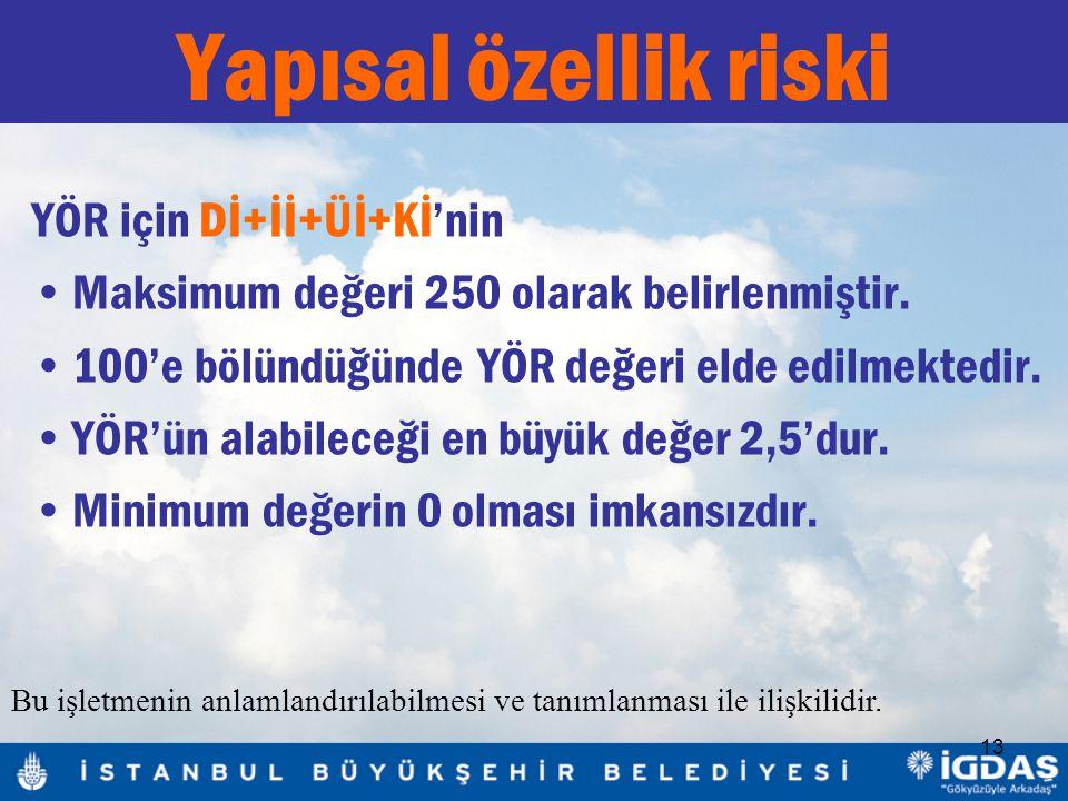 13 Yapısal özellik riski YÖR için Dİ+İİ+Üİ+Kİ'nin Maksimum değeri 250 olarak belirlenmiştir.
